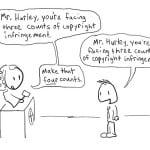 Plagiarism Avoidance in Blogging