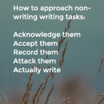 The Writing Life Podcast – Non-Writing Writing Tasks