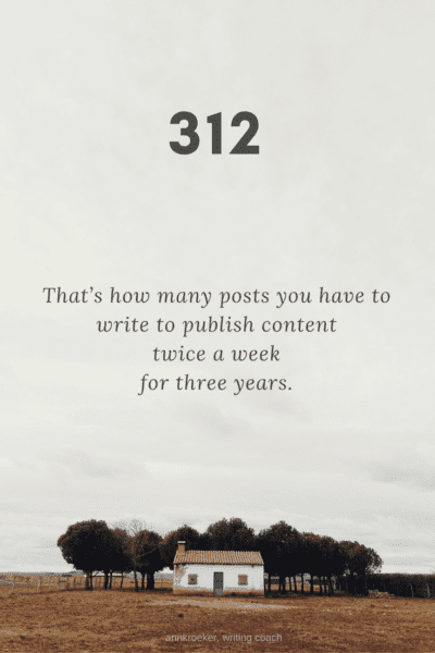 312. That's how many posts you have to write to publish content twice a week for three years. - Ann Kroeker, Writing Coach